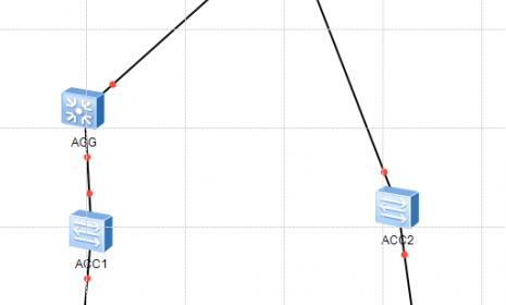 如何配置三层交换机?使不同vlan间通信
