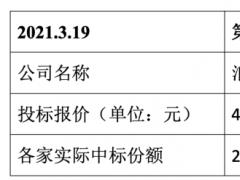 华为放弃 1.6 亿元GPU型服务器集采大单