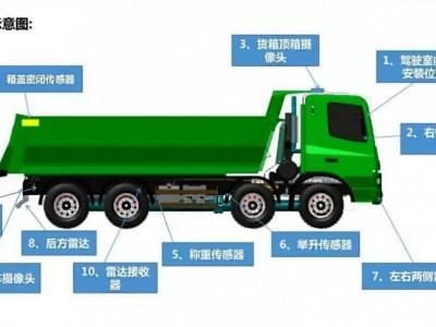 渣土车智能化GPS定位监控管理系统实时视频监控渣土运输